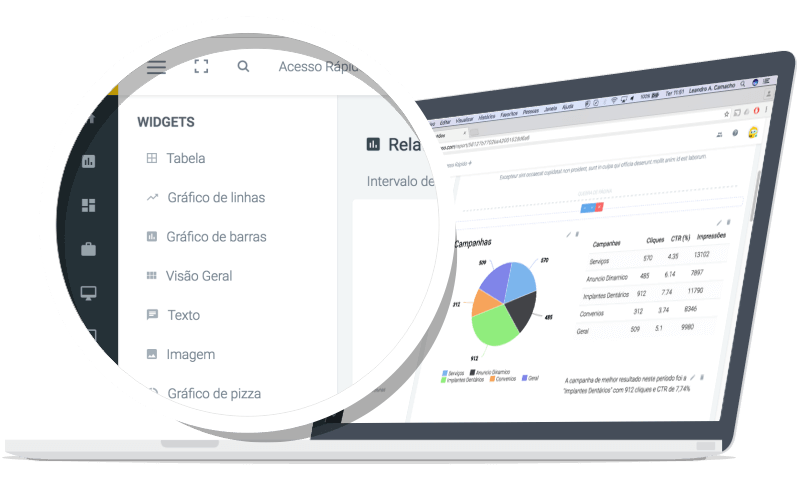 relatorios-widgets-adwords-analytics