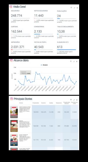 Modelo de relatório de Instagram e relatório de Stories